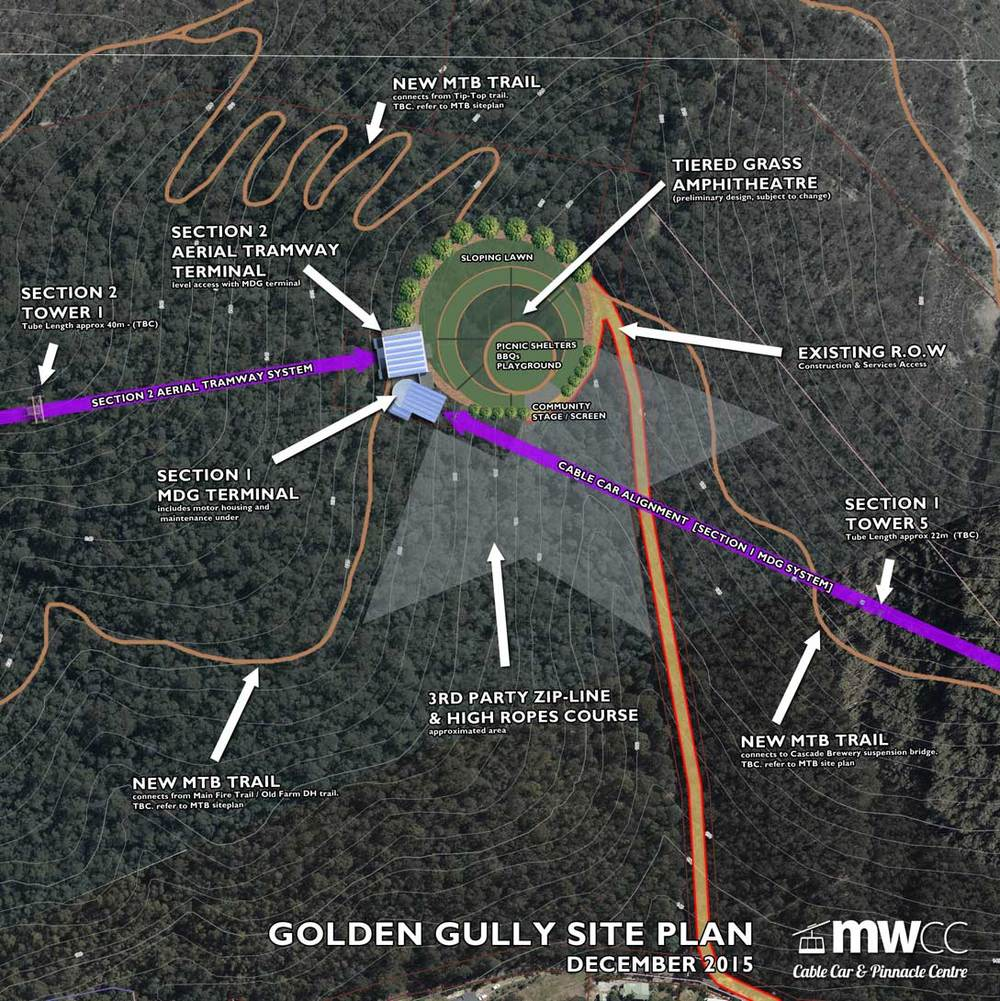 GOLDEN GULLY PARK SITE PLAN (Click to enlarge)