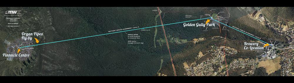ORIGINAL 2014 SITE MASTERPLAN  (Click to enlarge)
