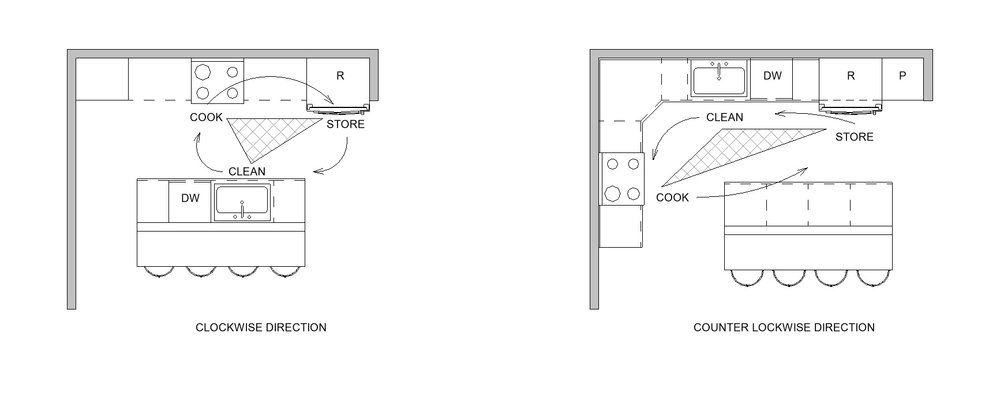 Kitchen Diagram 1.jpg