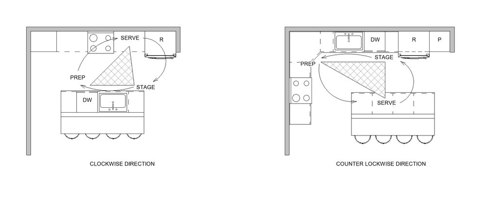 Kitchen Diagram 2.jpg