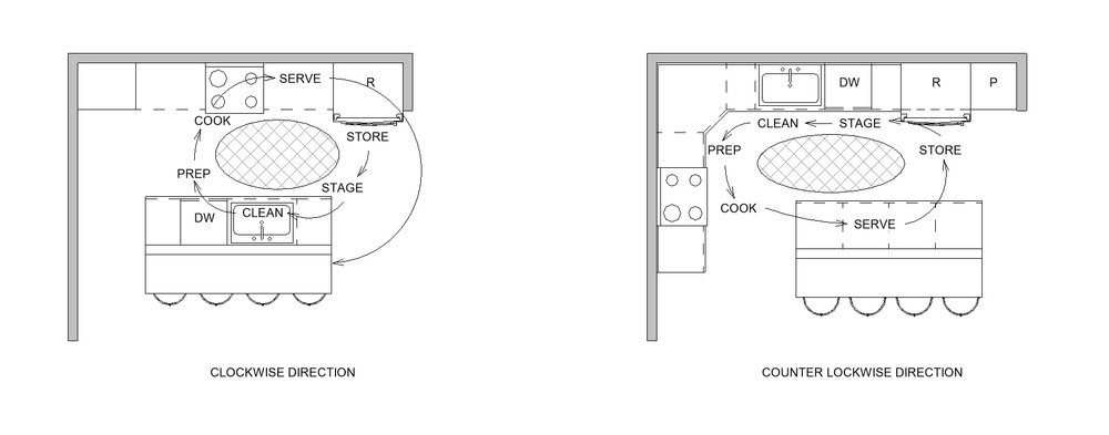 Kitchen Diagram 3.jpg