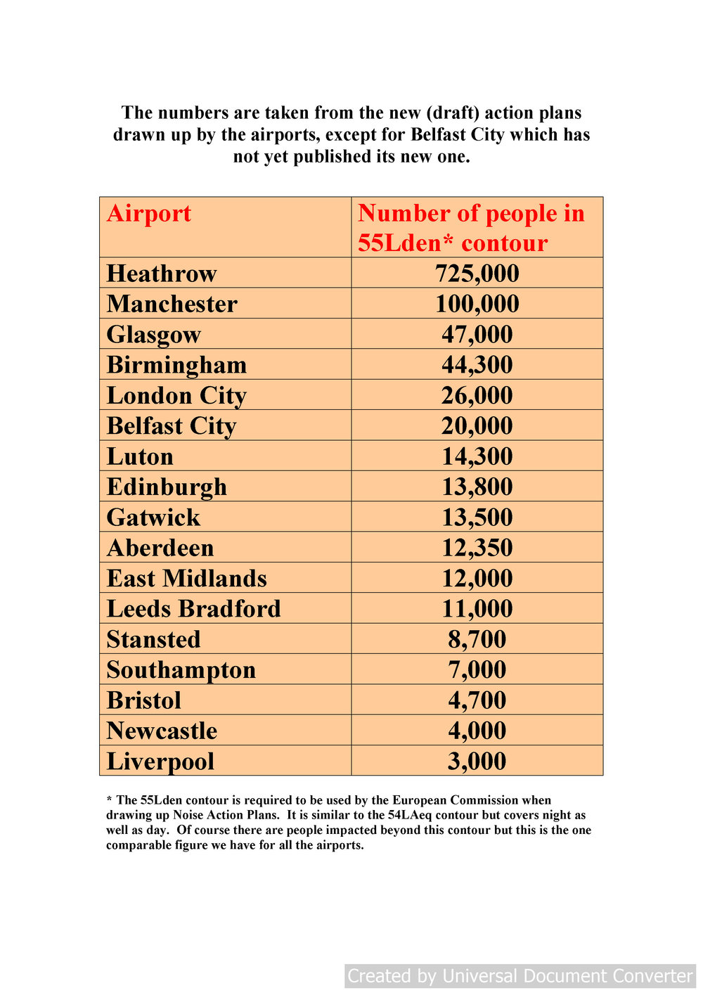 Numbers aircraft at airports large font.jpg