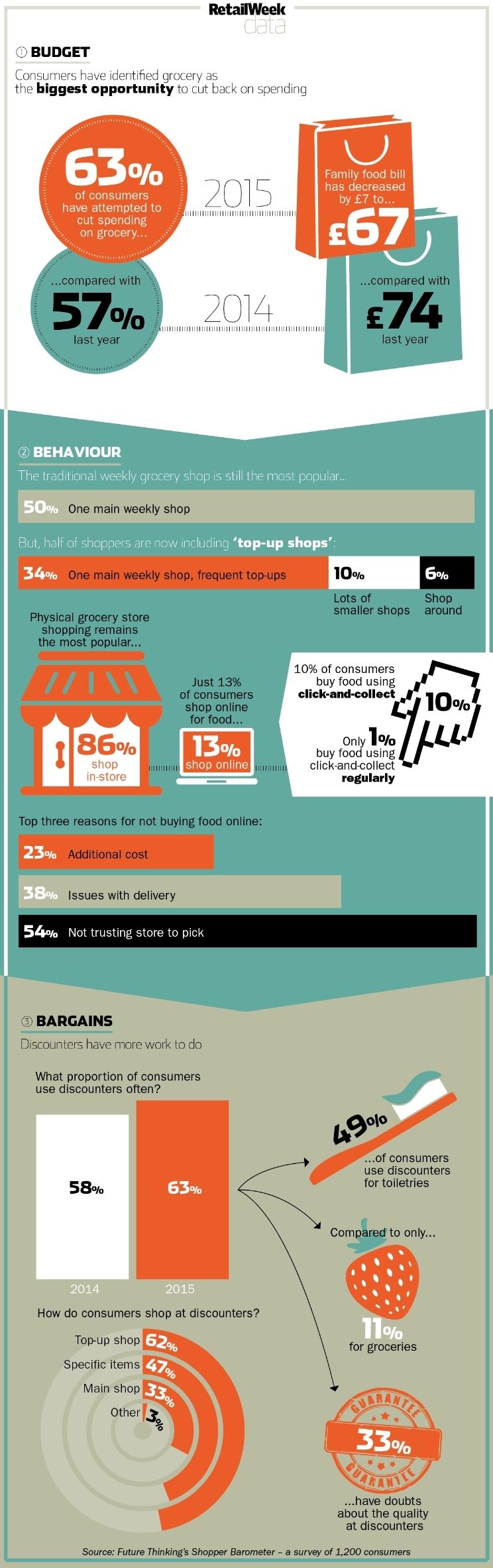 Shopper-barometer.jpg