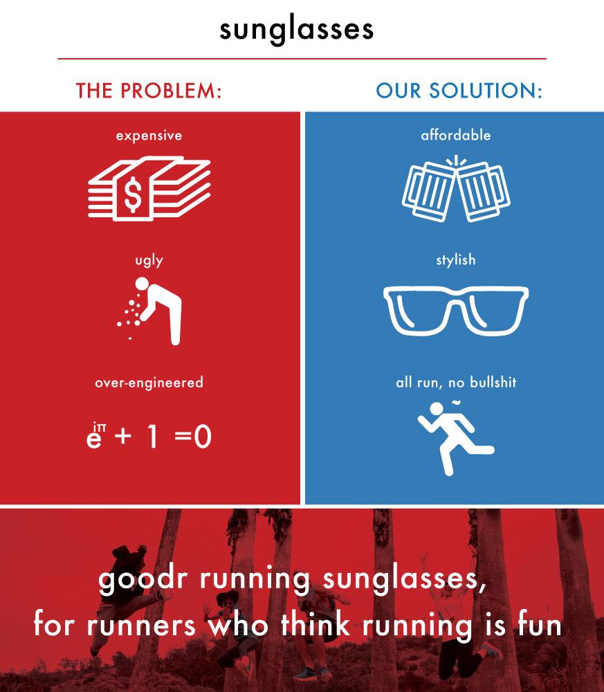 goodr problem v solution (1).jpg