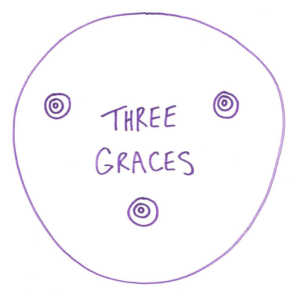 three-graces-0.jpg