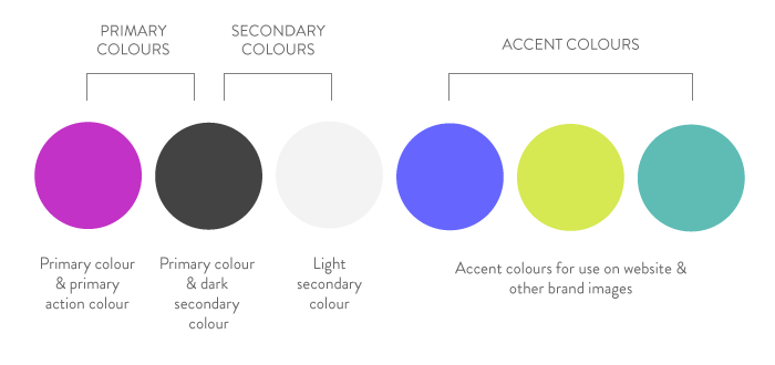 Brand colour pallet breakdown
