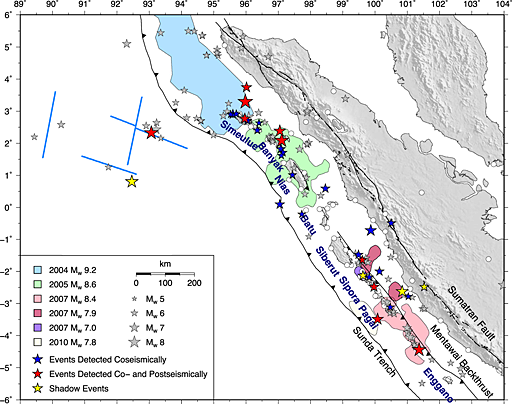 Earthquakes recorded by the SuGAr are marked by stars.  Their coseismic offsets, and postseismic time series if evident, are provided in Feng et al., 2015.