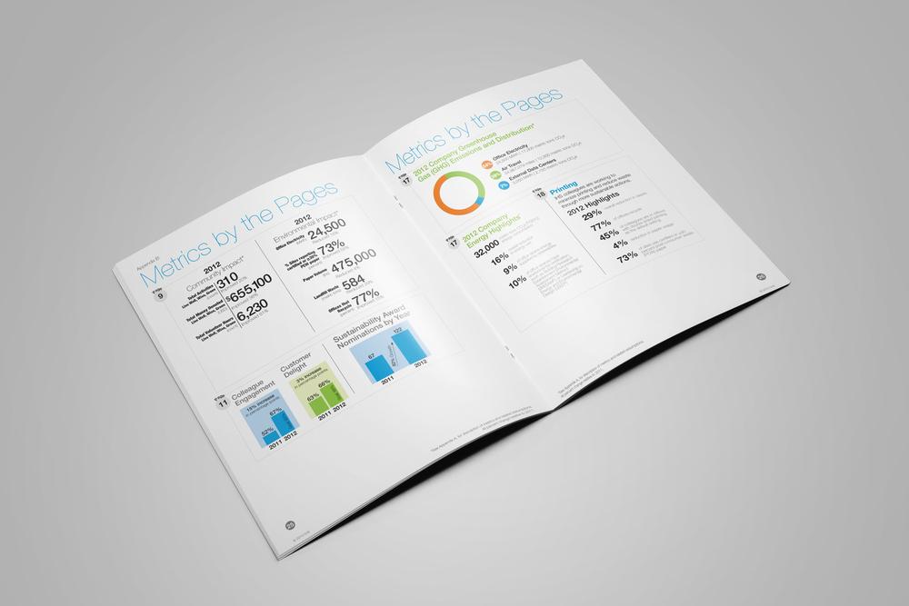2012 Sustainability 15.jpg