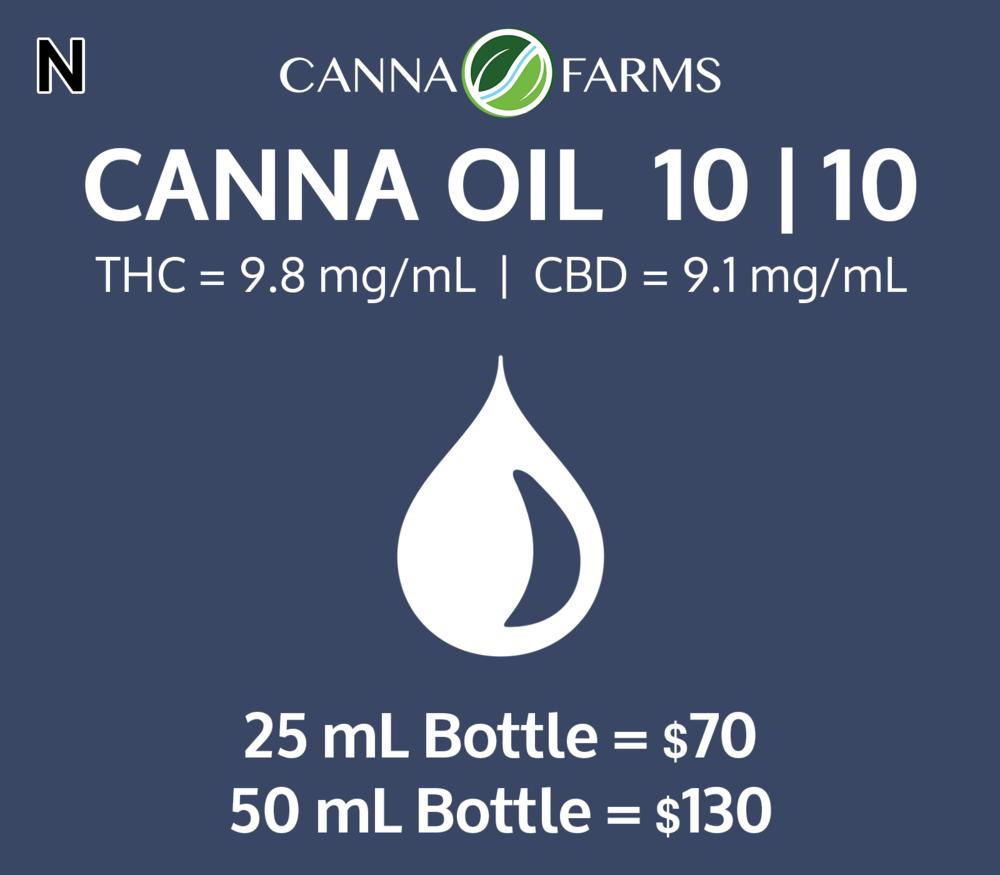 cannaoil1010