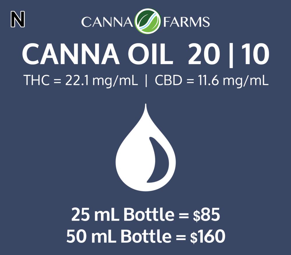 Canna_Oil_20_10_22.1THC_11.6CBD_85_160_N.png