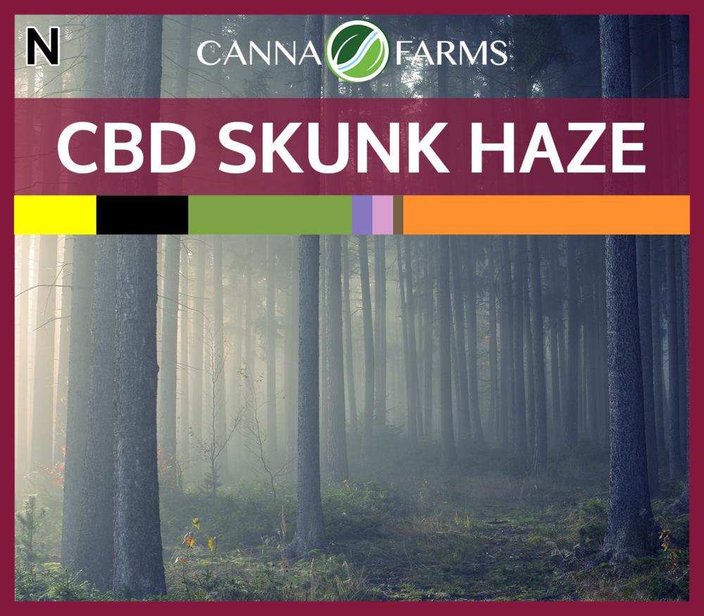 THC = 6.8% | CBD = 10.4% | $7.50/g