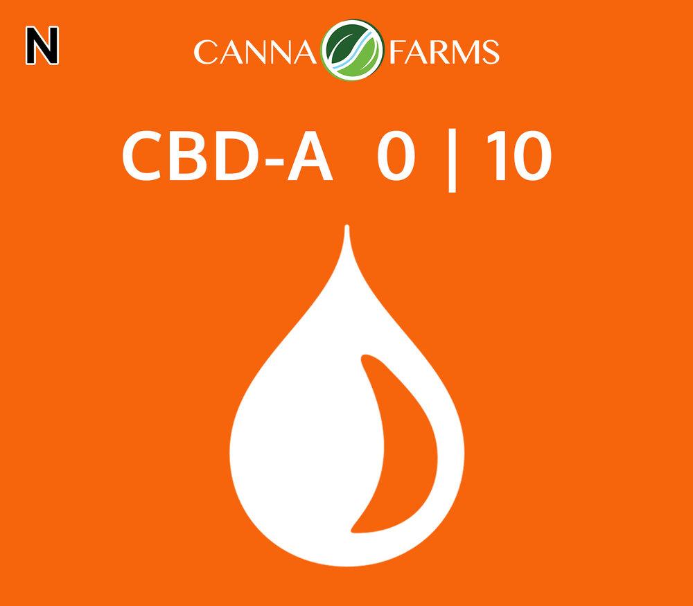 CBD-A-0-10-MAR42019.jpg