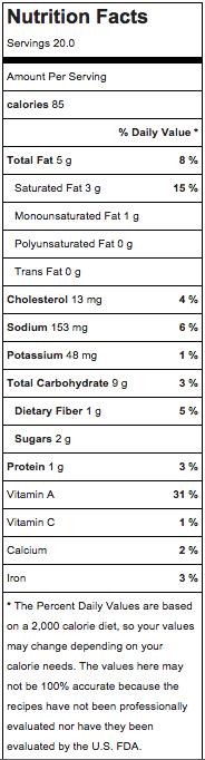 pumpkin thyme biscuit nutrition