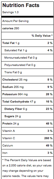 Natural Orange Julius Nutrition