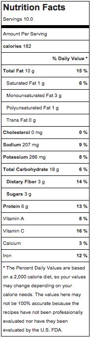 Creamy Hummus Nutrition