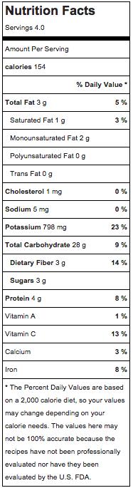 Easy Roasted Potatoes Nutrition