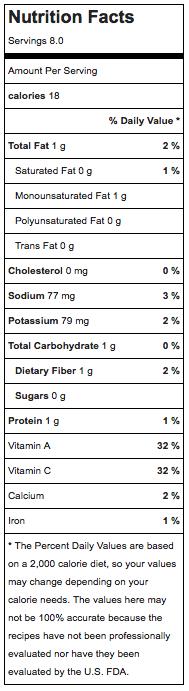 Kale Chips Nutrition