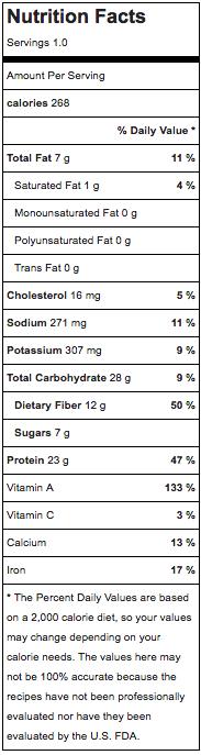 Lighter Pumpkin Pancakes Nutrition