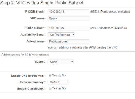 Setting up a personal VPN to access AWS instances — Mindful Machines
