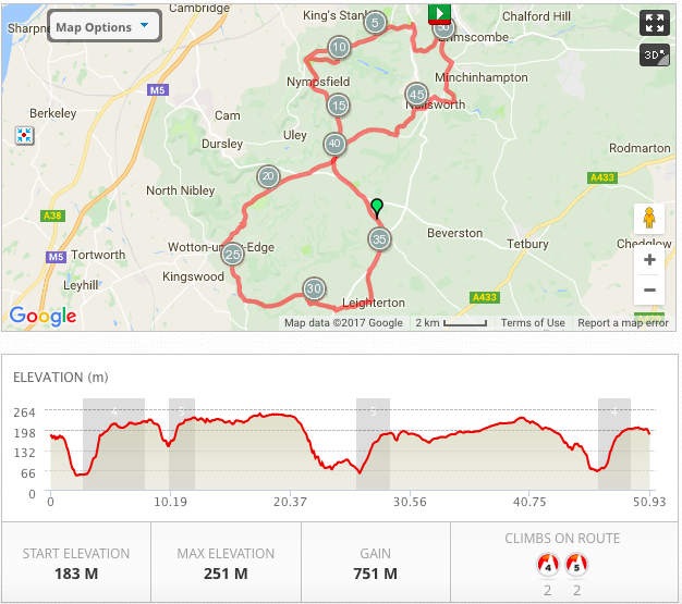 DAY THREE - CYCLING PROFILE