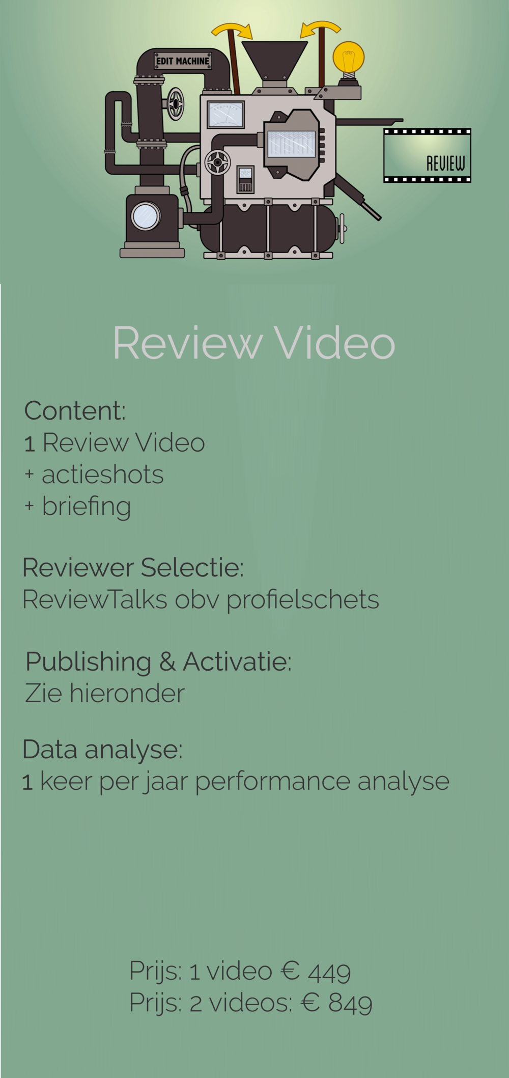 review video tarief