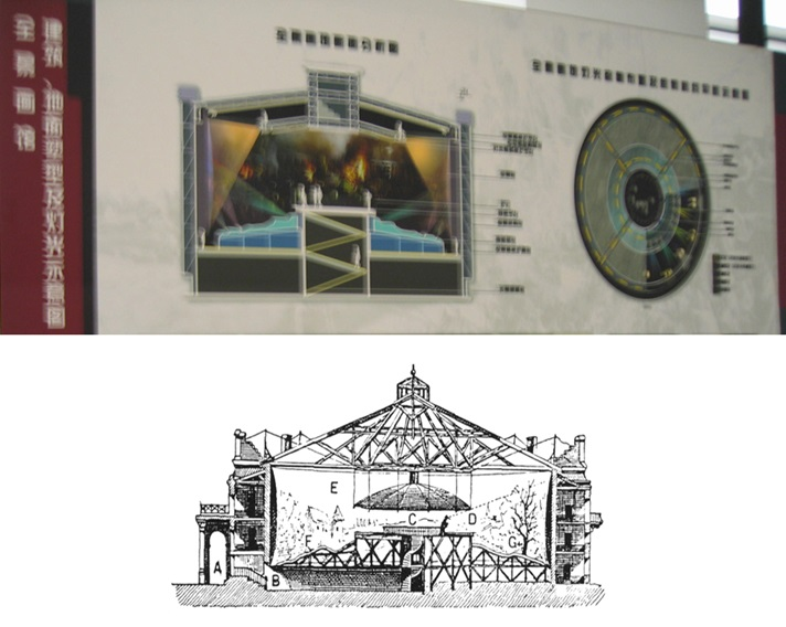 Comparison of a 19th-century European panorama diagram with a 21st-century Chinese panorama diagram