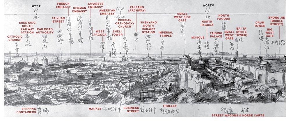 Preliminary sketch for  Shengjing Panorama  diagram credit: Li Wu, Yan Yang, Zhou Fuxian & Velaslavasay Panorama