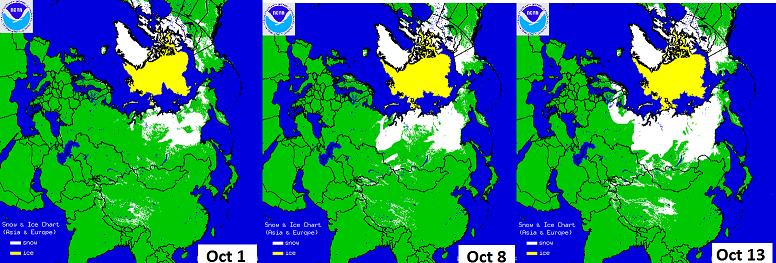 Siberia snow