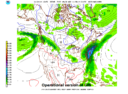 GFS and GFSX