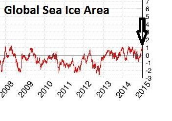 Global_ice