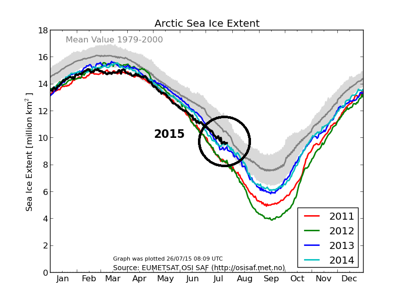 Arctic-Sea-Ice-Extent-Last-5-Years.png