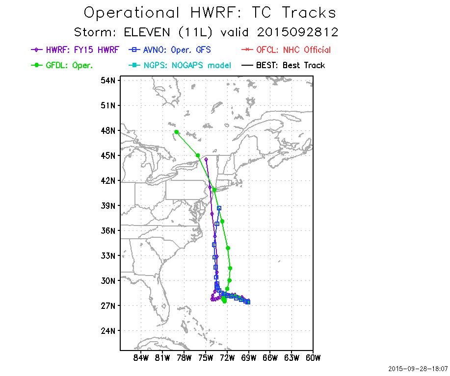 HWRF_storm_track