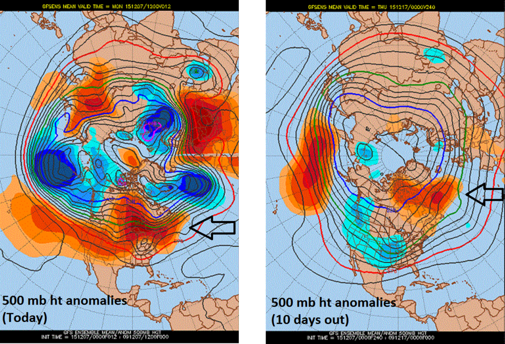 00 GFS Ensemble 500 millibar height anomaly current (left) and forecast for 10 days out; courtesy Penn State e-Wall