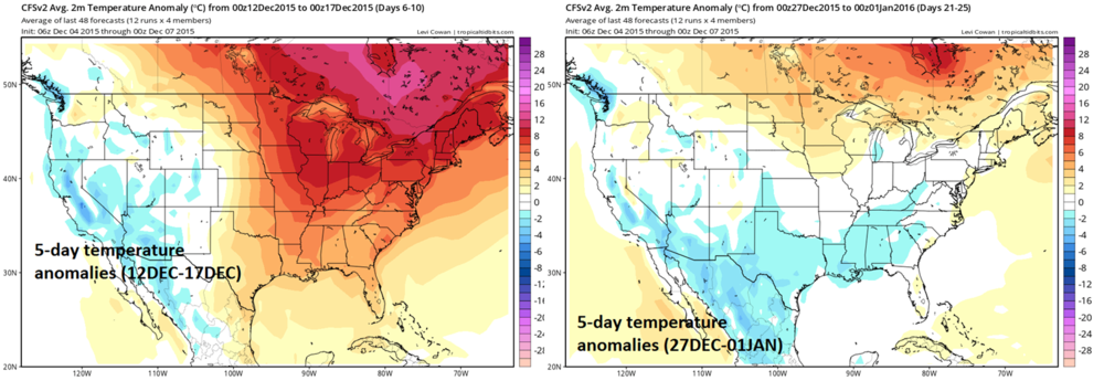 5-day temperature anomaly forecasts (12Dec-17 Dec - left; 27Dec-01Jan - right)