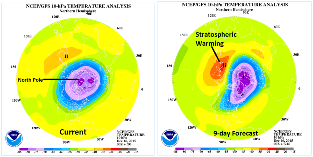 Polar view of current stratospheric (10-millibars) temperature pattern and the 9-day forecast using the 00Z GFS computer forecast model; courtesy NOAA