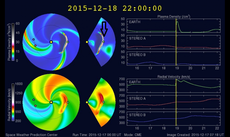 Solar wind prediction model by NOAA's Space Prediction Center
