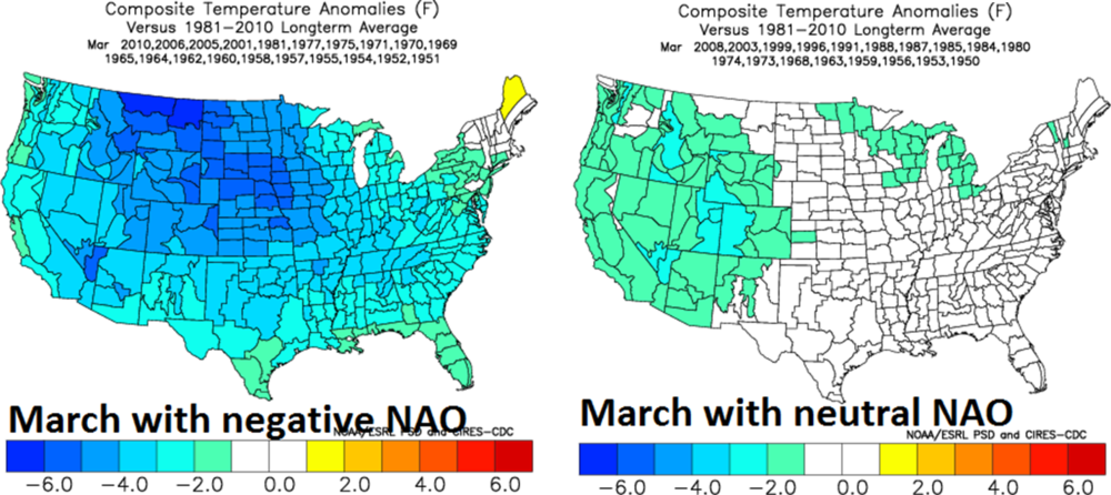 Composite temperature anomalies for March during negative NAO phase (left) and neutral NAO (right); map courtesy Mad US Weather, NOAA