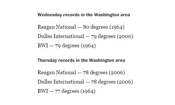 Data courtesy Washington Post/CWG