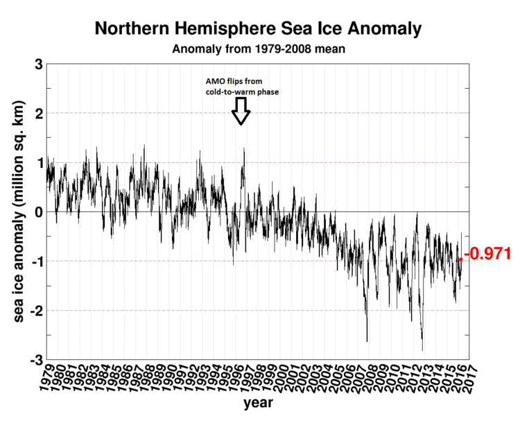 "Northern Hemisphere Sea Ice Anomalies; courtesy University of Illinois ""cryosphere"""