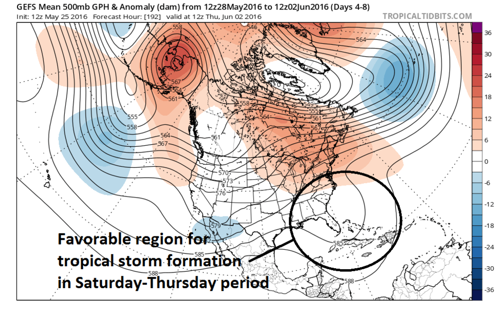 12Z GFS Ensemble forecast map of average 500 millibar height anomalies for 5-day period from Saturday to Thursday. High pressure ridging over southeastern Canada and Northeast US (orange) typically produce favorable conditions for tropical storm activity in the circled region; map courtesy tropicaltidbits.com, NOAA