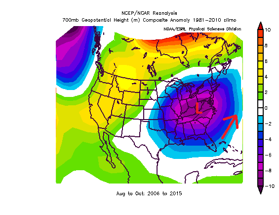 Typical upper-level pattern during the heart of the tropical season in the 2006-2015 time period featured low pressure troughing near the US east coast; courtesy NOAA
