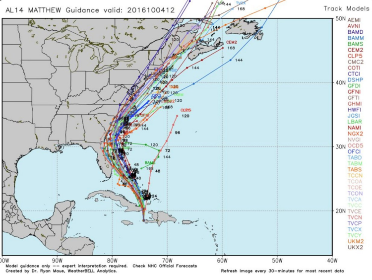 Compilation of model forecasts of the track of Hurricane Matthew; map courtesy Weather Bell Analytics (Dr. Ryan Maue)