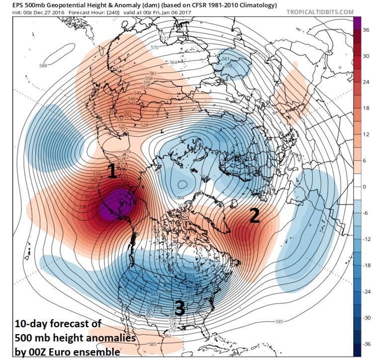 00Z Euro ensemble model forecast of 500 mb height anomalies ten days out; map courtesy tropicaltidbits.com