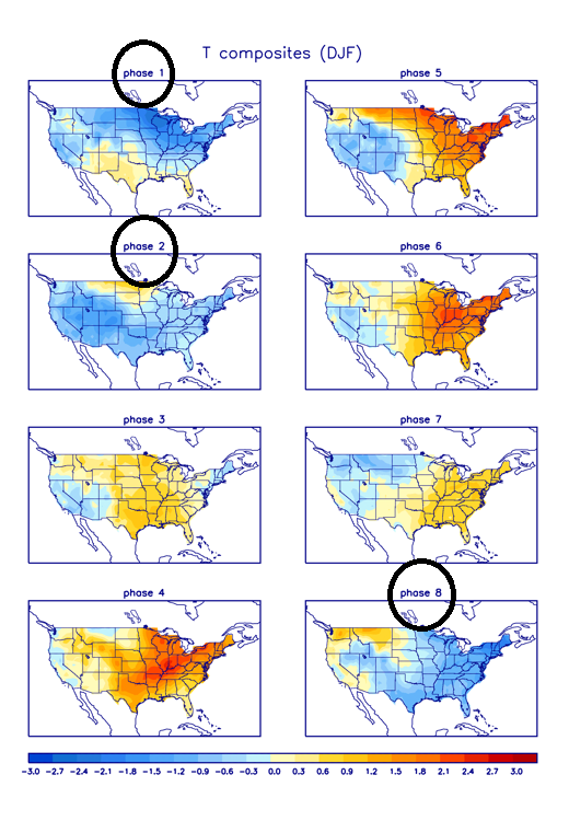 Temperature composites for different phases of the MJO index during this time of year; courtesy NOAA