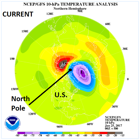 Current temperature analysis in the stratosphere (10 mb) centered over the North Pole; courtesy NOAA