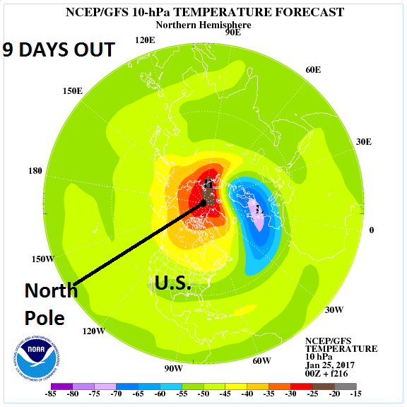 Forecasted stratospheric temperature pattern in 9 days at 10 mb with significant warming seen over the North Pole and a displacement of the polar vortex; courtesy NOAA