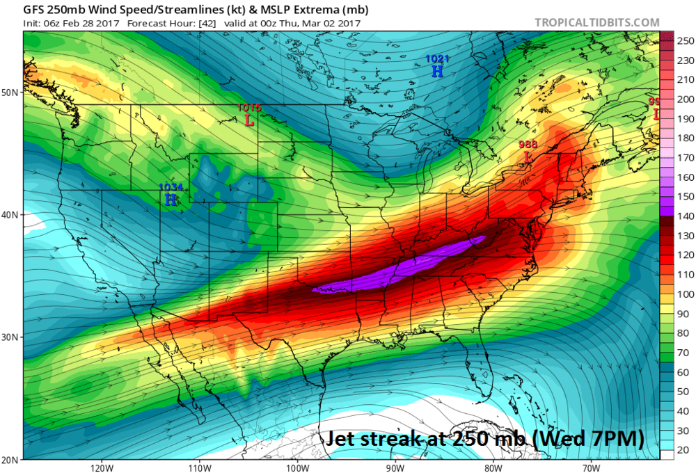 Jet streak predicted at 250 mb by 7pm on Wednesday; courtesy tropicaltidbits.com, NOAA/EMC