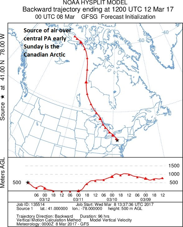 """Backwards"" air trajectory plot showing that the source region of the air reaching central Pennsylvania this weekend is the Canadian Arctic; plot courtesy tweet by Dr. Jon Nese, Penn State University, NOAA"