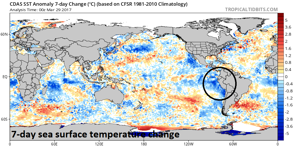 Sea surface temperature changes over the past 7 days with noticeable cooling in El Nino region; map courtesy tropicaltidbits.com, NOAA