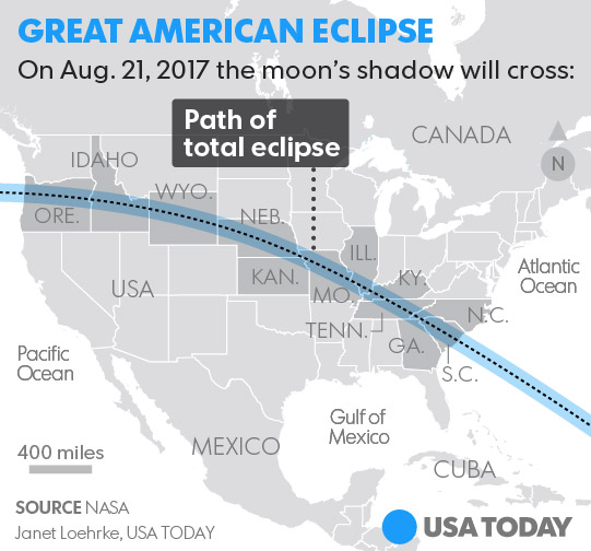 Path of total solar eclipse on August 21, 2017; courtesy NASA, USA Today